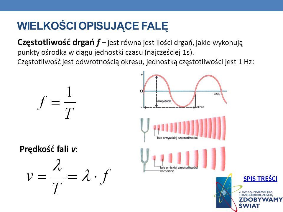 WIELKOŚCI OPISUJĄCE FALĘ Częstotliwość drgań f – jest równa jest ilości drgań, jakie wykonują punkty ośrodka w ciągu jednostki czasu (najczęściej 1s).