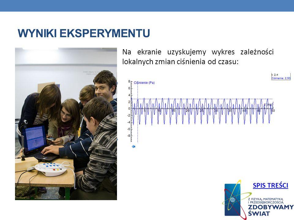 WYNIKI EKSPERYMENTU Na ekranie uzyskujemy wykres zależności lokalnych zmian ciśnienia od czasu: SPIS TREŚCI