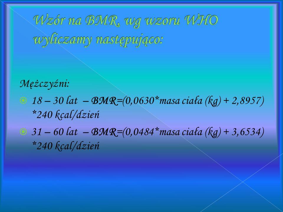Na podstawie naszego wieku i wagi wyliczamy BMR (base metabolic rate) czyli podstawową przemianę materii,a następnie mnożymy go przez współczynnik nas