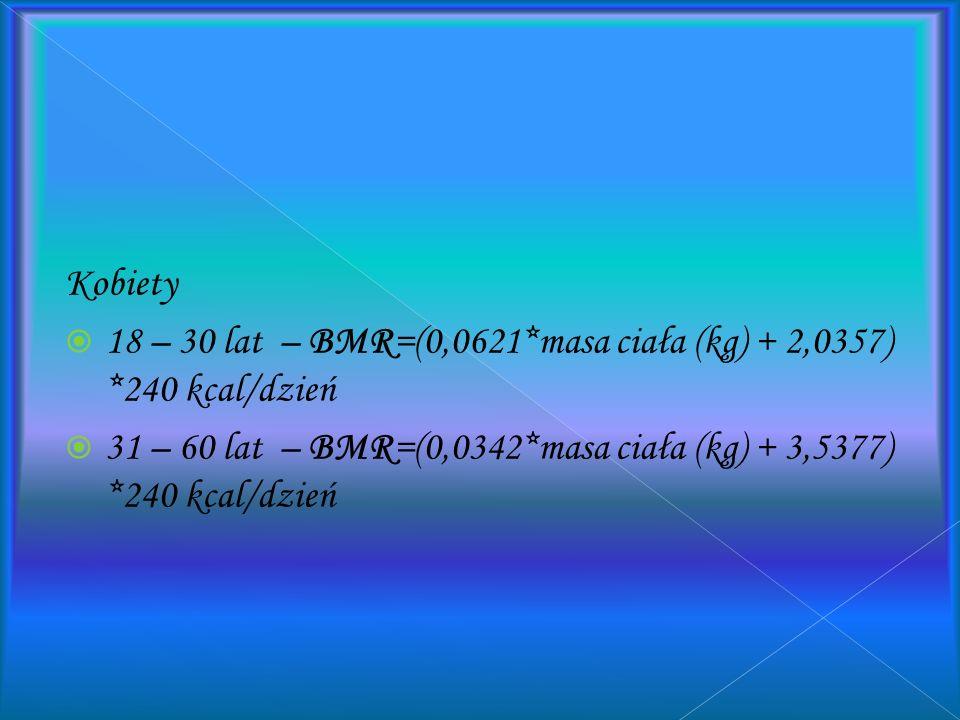 Mężczyźni: 18 – 30 lat – BMR=(0,0630*masa ciała (kg) + 2,8957) *240 kcal/dzień 31 – 60 lat – BMR=(0,0484*masa ciała (kg) + 3,6534) *240 kcal/dzień