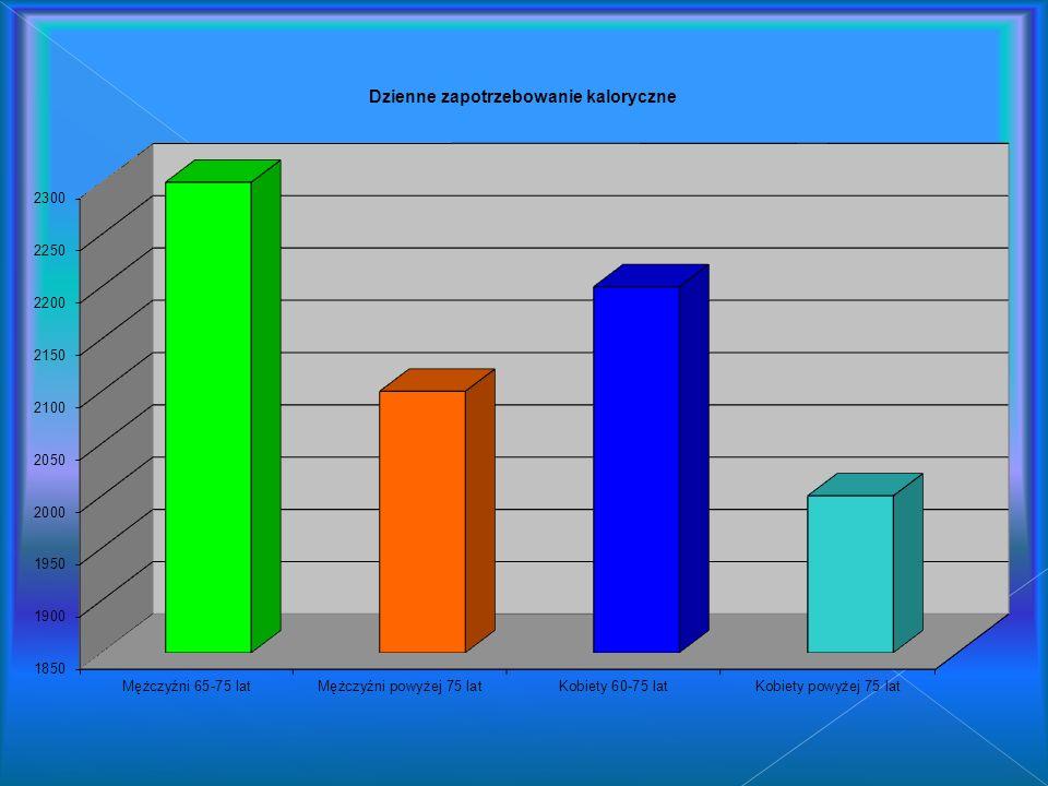 Zakresy wartości BMI : Dla osób dorosłych wartość BMI wskazuje na: < 16,0 – wygłodzenie 16,0–17,0 – wychudzenie (spowodowane często przez ciężką choro