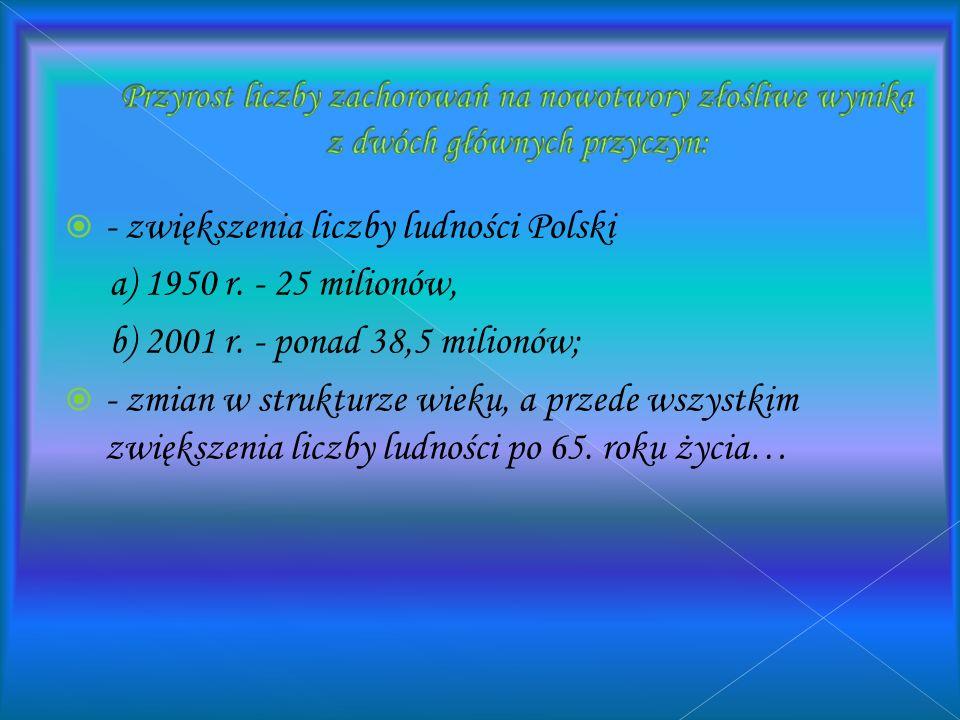 Liczbę nowych zachorowań pod koniec lat 90. szacuje się na około 130000. W latach dziewięćdziesiątych wzrost liczby zachorowań i zgonów uległ wyraźnem