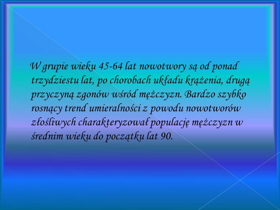 W grupie młodych dorosłych (20-44 lata) nowotwory złośliwe w Polsce w porównaniu z innymi krajami są znacznie częściej przyczyną zgonów. Nowotwory zło