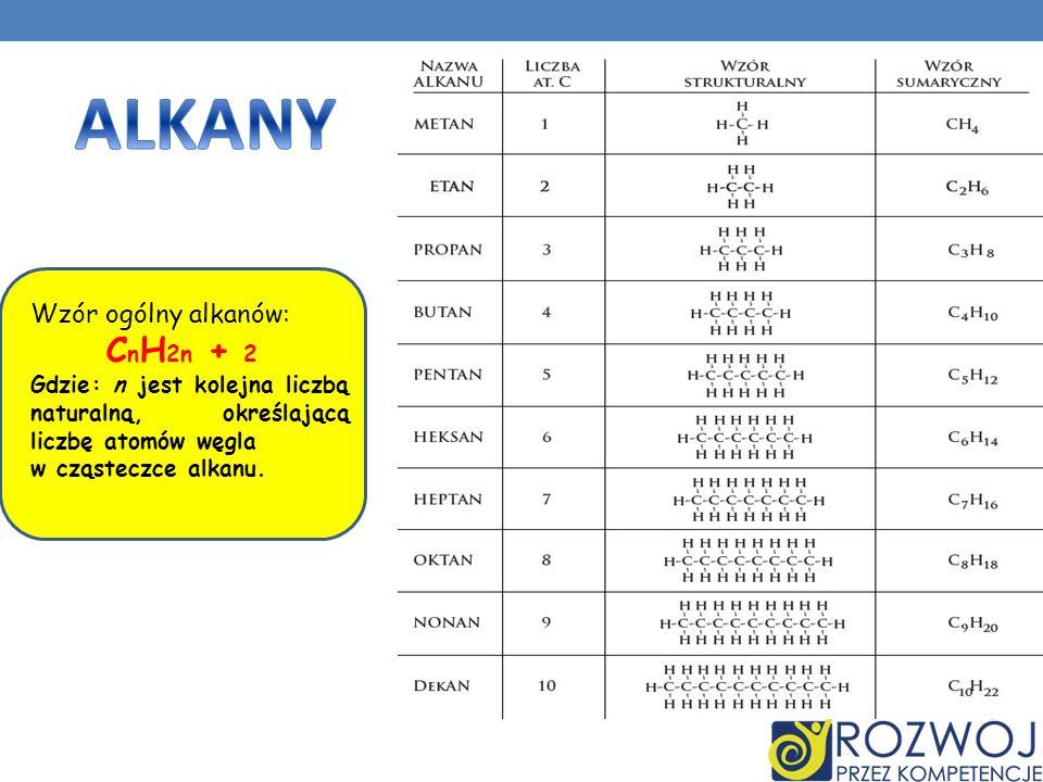 Wzór ogólny alkanów: C n H 2n + 2 Gdzie: n jest kolejna liczbą naturalną, określającą liczbę atomów węgla w cząsteczce alkanu.