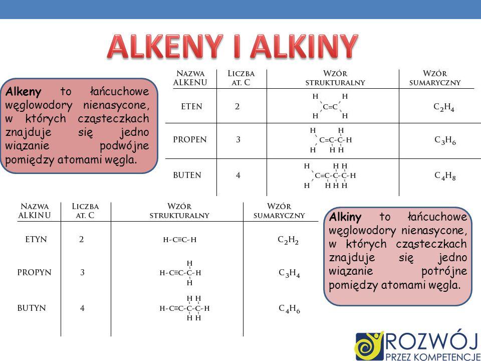Alkeny to łańcuchowe węglowodory nienasycone, w których cząsteczkach znajduje się jedno wiązanie podwójne pomiędzy atomami węgla.