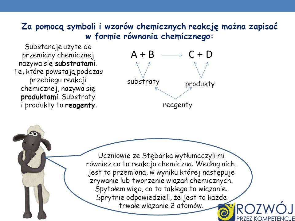 Uczniowie ze Stębarka wytłumaczyli mi również co to reakcja chemiczna.