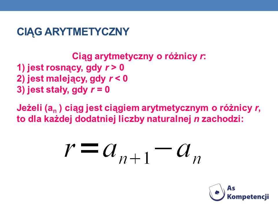 CIĄG ARYTMETYCZNY Ciąg arytmetyczny o różnicy r: 1) jest rosnący, gdy r > 0 2) jest malejący, gdy r < 0 3) jest stały, gdy r = 0 Jeżeli (a n ) ciąg je