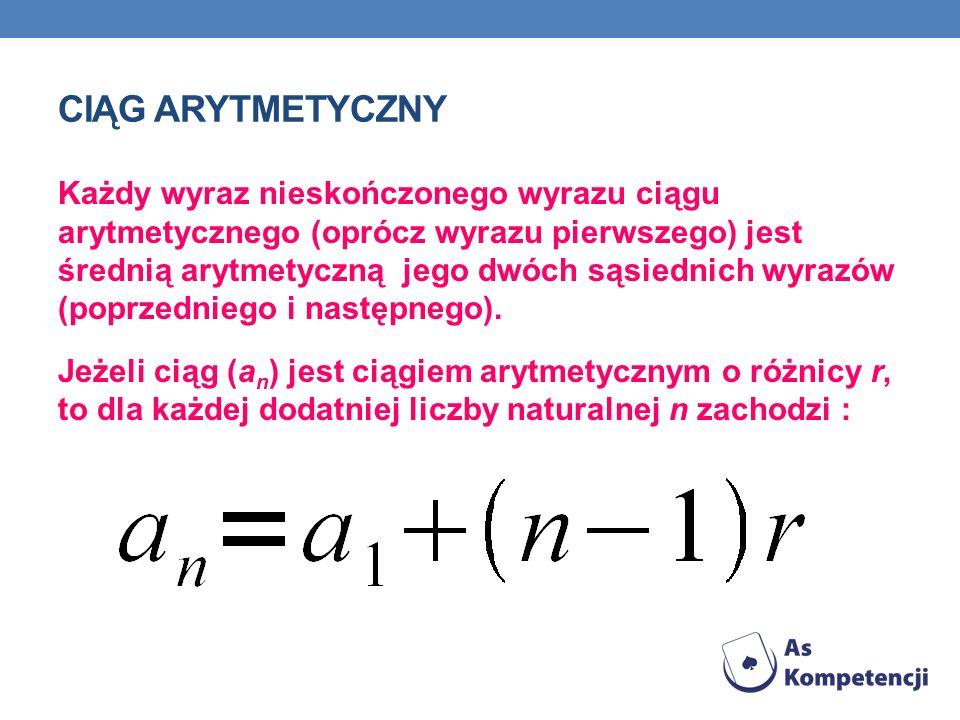 CIĄG ARYTMETYCZNY Każdy wyraz nieskończonego wyrazu ciągu arytmetycznego (oprócz wyrazu pierwszego) jest średnią arytmetyczną jego dwóch sąsiednich wy
