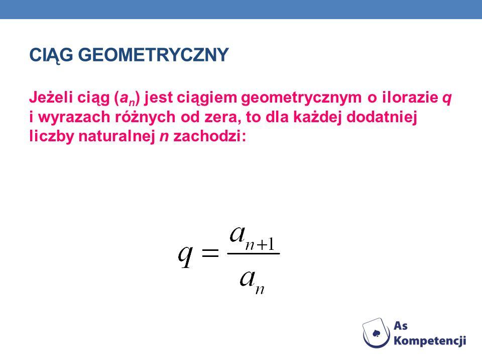 CIĄG GEOMETRYCZNY Jeżeli ciąg (a n ) jest ciągiem geometrycznym o ilorazie q i wyrazach różnych od zera, to dla każdej dodatniej liczby naturalnej n z