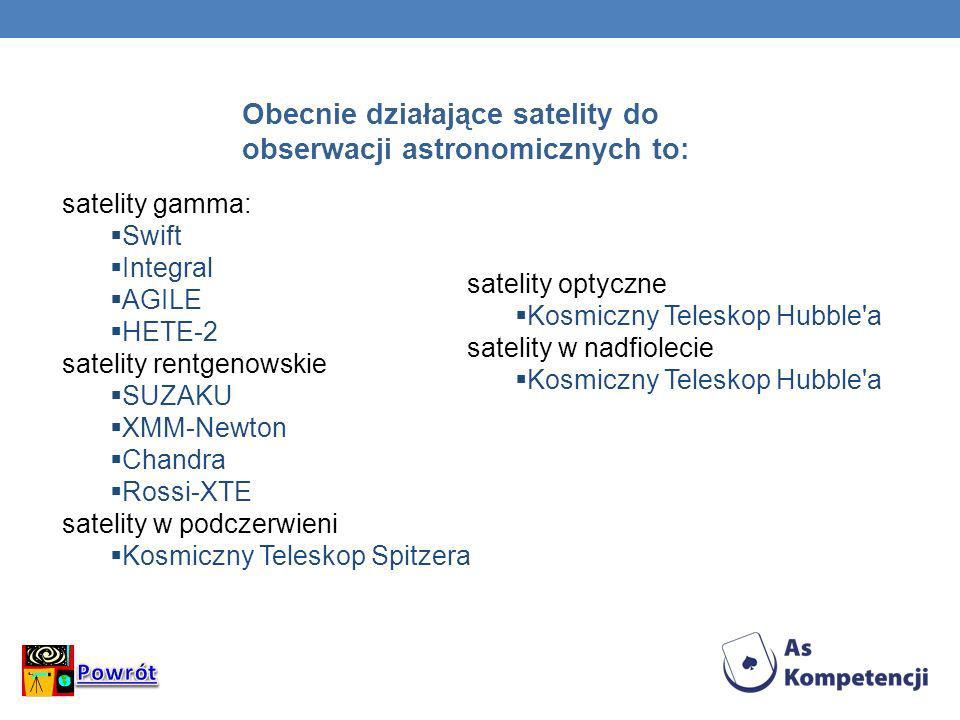 Obecnie działające satelity do obserwacji astronomicznych to: satelity gamma: Swift Integral AGILE HETE-2 satelity rentgenowskie SUZAKU XMM-Newton Cha