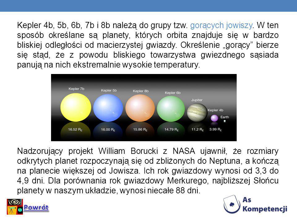 Kepler 4b, 5b, 6b, 7b i 8b należą do grupy tzw. gorących jowiszy. W ten sposób określane są planety, których orbita znajduje się w bardzo bliskiej odl