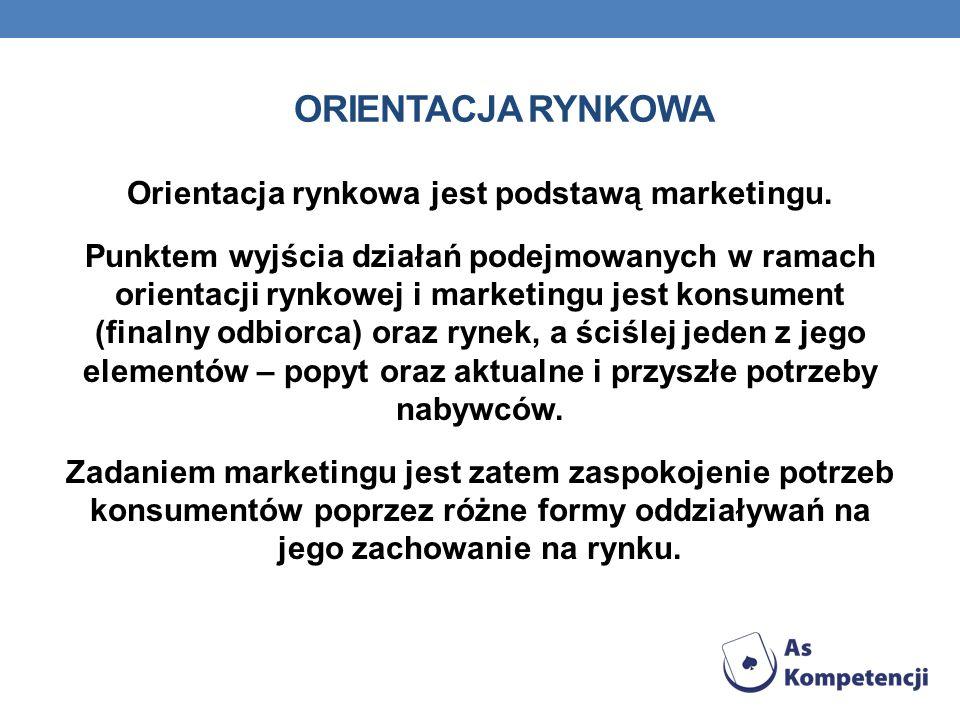 ORIENTACJA RYNKOWA Orientacja rynkowa jest podstawą marketingu. Punktem wyjścia działań podejmowanych w ramach orientacji rynkowej i marketingu jest k
