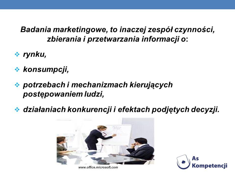 Badania marketingowe, to inaczej zespół czynności, zbierania i przetwarzania informacji o: rynku, konsumpcji, potrzebach i mechanizmach kierujących po