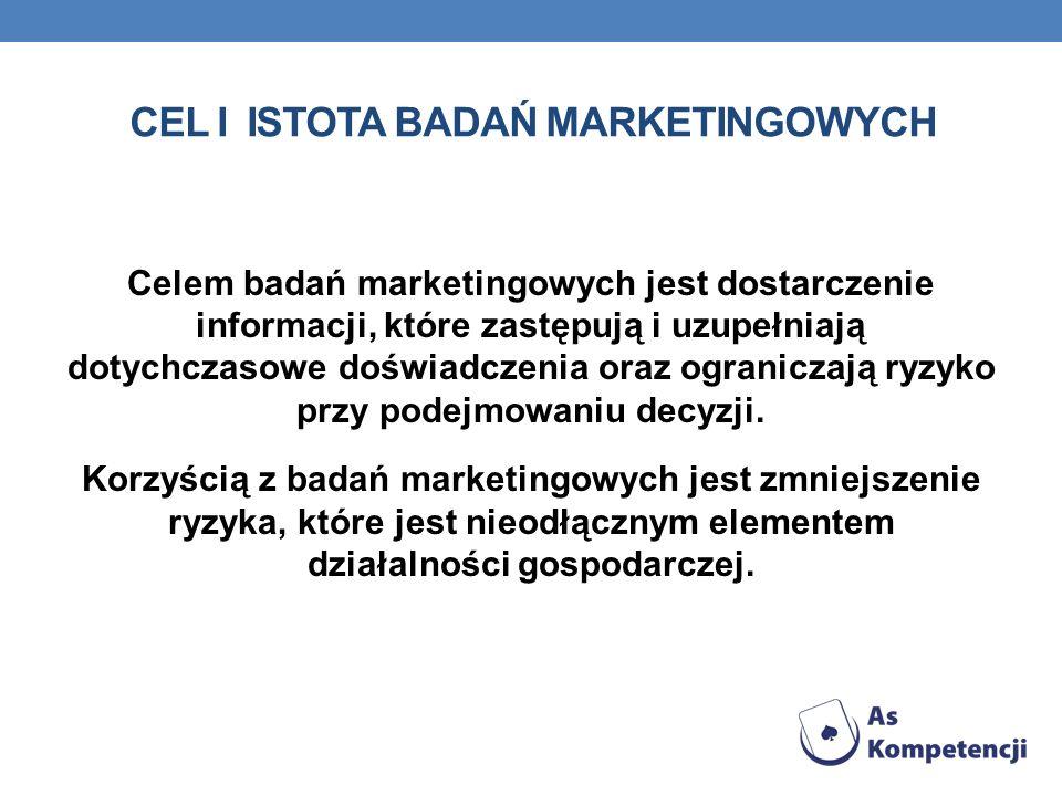 CEL I ISTOTA BADAŃ MARKETINGOWYCH Celem badań marketingowych jest dostarczenie informacji, które zastępują i uzupełniają dotychczasowe doświadczenia o
