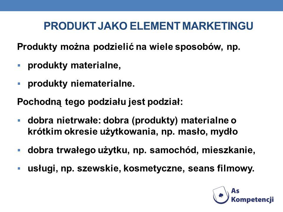 PRODUKT JAKO ELEMENT MARKETINGU Produkty można podzielić na wiele sposobów, np. produkty materialne, produkty niematerialne. Pochodną tego podziału je