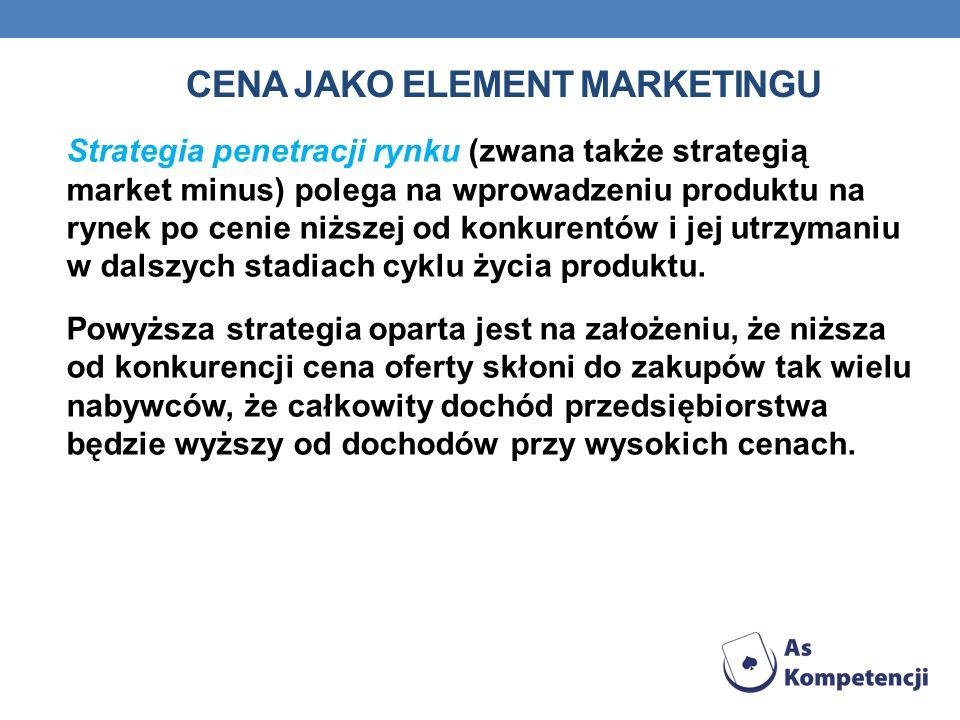 CENA JAKO ELEMENT MARKETINGU Strategia penetracji rynku (zwana także strategią market minus) polega na wprowadzeniu produktu na rynek po cenie niższej