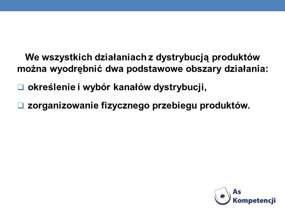 We wszystkich działaniach z dystrybucją produktów można wyodrębnić dwa podstawowe obszary działania: określenie i wybór kanałów dystrybucji, zorganizo