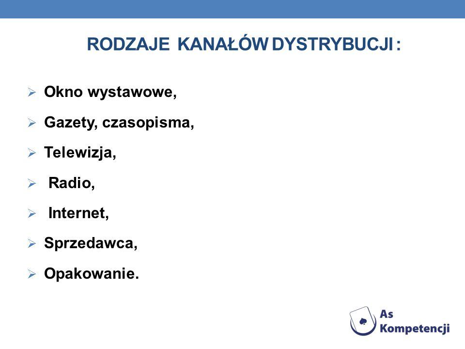 RODZAJE KANAŁÓW DYSTRYBUCJI : Okno wystawowe, Gazety, czasopisma, Telewizja, Radio, Internet, Sprzedawca, Opakowanie.