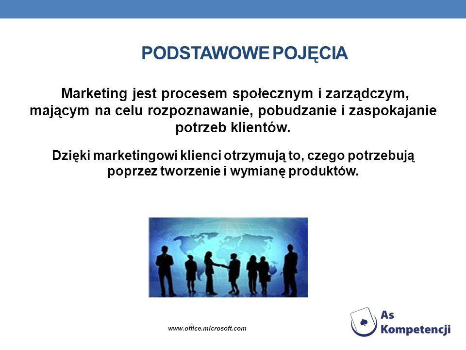 PODSTAWOWE POJĘCIA Marketing jest procesem społecznym i zarządczym, mającym na celu rozpoznawanie, pobudzanie i zaspokajanie potrzeb klientów. Dzięki