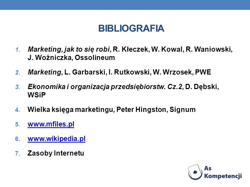 BIBLIOGRAFIA 1. Marketing, jak to się robi, R. Kłeczek, W. Kowal, R. Waniowski, J. Woźniczka, Ossolineum 2. Marketing, L. Garbarski, I. Rutkowski, W.