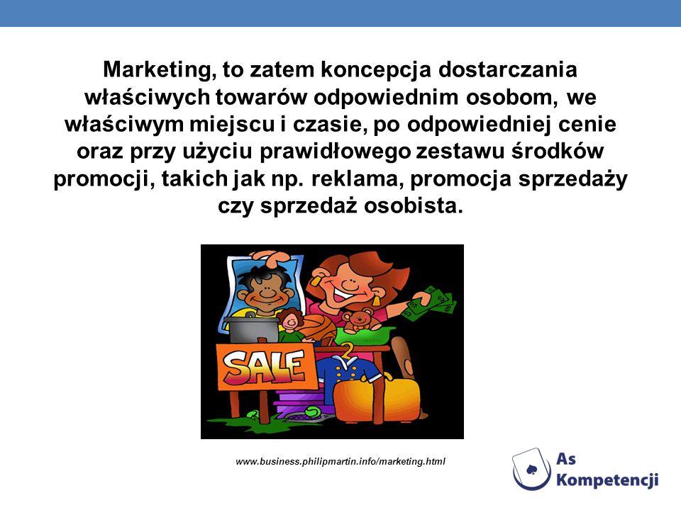 Marketing, to zatem koncepcja dostarczania właściwych towarów odpowiednim osobom, we właściwym miejscu i czasie, po odpowiedniej cenie oraz przy użyci