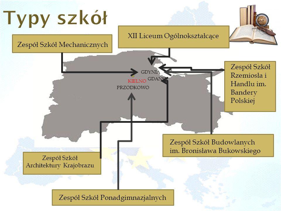 GDYNIA Zespół Szkół Budowlanych im. Bronisława Bukowskiego Zespół Szkół Rzemiosła i Handlu im.