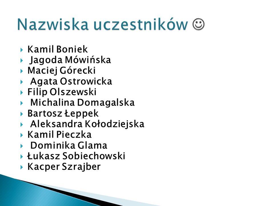 Kamil Boniek Jagoda Mówińska Maciej Górecki Agata Ostrowicka Filip Olszewski Michalina Domagalska Bartosz Łeppek Aleksandra Kołodziejska Kamil Pieczka