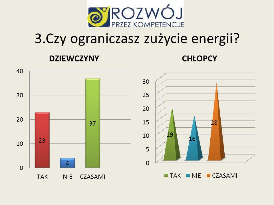3.Czy ograniczasz zużycie energii? DZIEWCZYNYCHŁOPCY