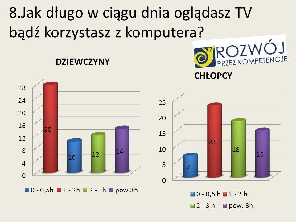 8.Jak długo w ciągu dnia oglądasz TV bądź korzystasz z komputera? DZIEWCZYNY CHŁOPCY