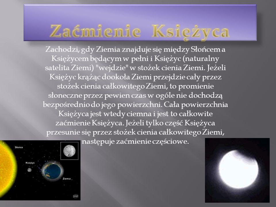 Zachodzi, gdy Ziemia znajduje się między Słońcem a Księżycem będącym w pełni i Księżyc (naturalny satelita Ziemi)