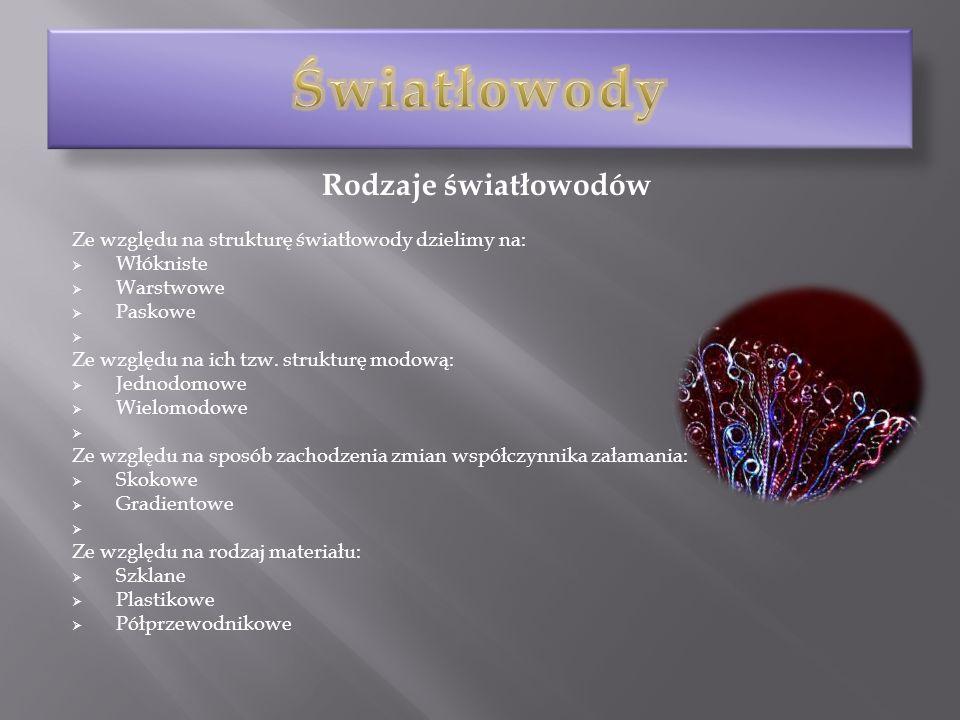 Rodzaje światłowodów Ze względu na strukturę światłowody dzielimy na: Włókniste Warstwowe Paskowe Ze względu na ich tzw. strukturę modową: Jednodomowe