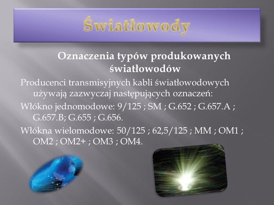 Oznaczenia typów produkowanych światłowodów Producenci transmisyjnych kabli światłowodowych używają zazwyczaj następujących oznaczeń: Włókno jednomodo