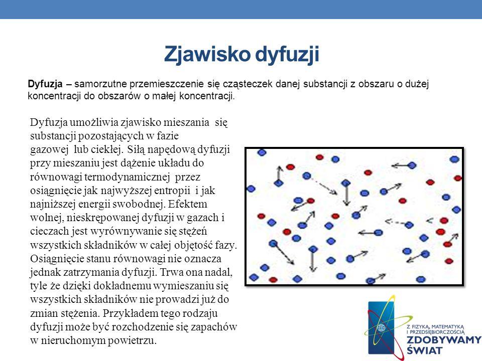 Zjawisko dyfuzji Dyfuzja – samorzutne przemieszczenie się cząsteczek danej substancji z obszaru o dużej koncentracji do obszarów o małej koncentracji.