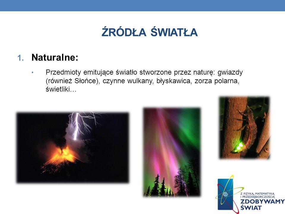 ZAŁAMANIE ŚWIATŁA NA GRANICY WODA - POWIETRZE Gdy światło przechodzi z wody do powietrza, to pojawiają się dwa nowe promienie - odbity (wewnątrz wody) i załamany (w powietrzu).
