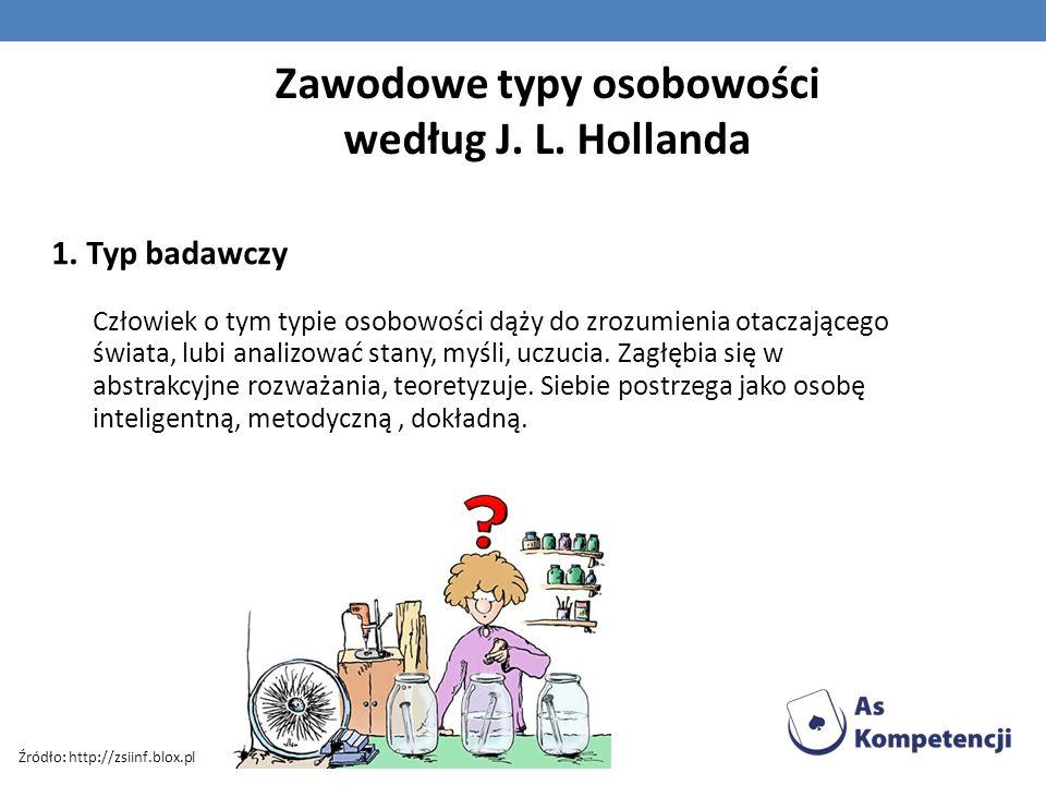 Zawodowe typy osobowości według J.L. Hollanda 1.