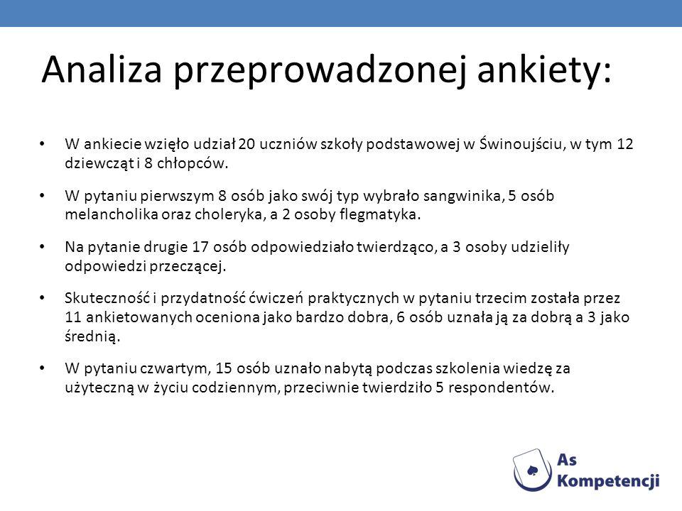 Analiza przeprowadzonej ankiety: W ankiecie wzięło udział 20 uczniów szkoły podstawowej w Świnoujściu, w tym 12 dziewcząt i 8 chłopców.