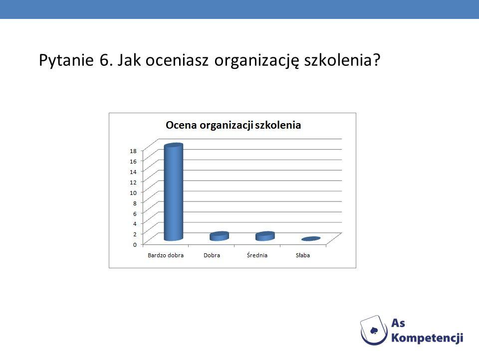 Pytanie 6. Jak oceniasz organizację szkolenia?
