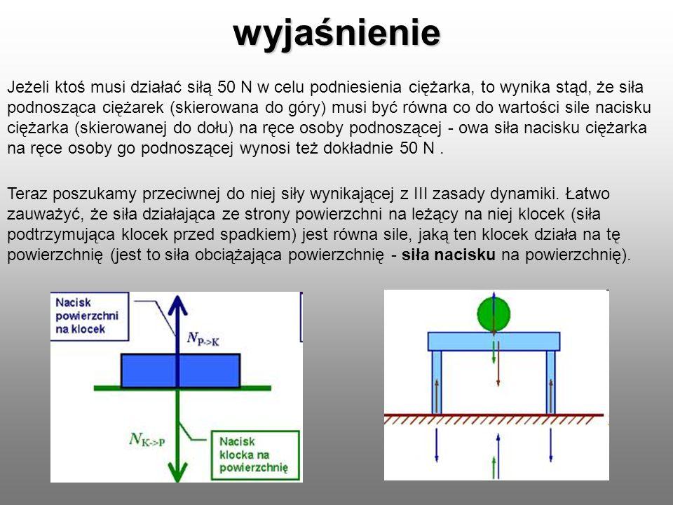 wyjaśnienie Jeżeli ktoś musi działać siłą 50 N w celu podniesienia ciężarka, to wynika stąd, że siła podnosząca ciężarek (skierowana do góry) musi być