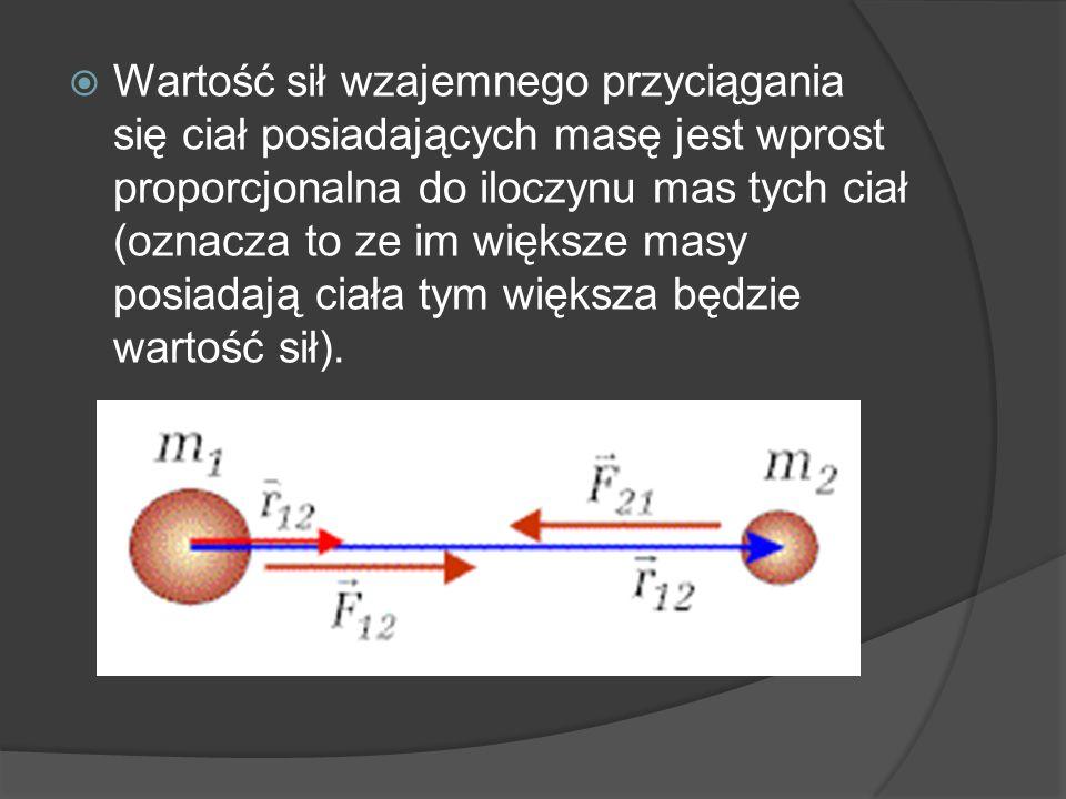 Wartość sił wzajemnego przyciągania się ciał posiadających masę jest wprost proporcjonalna do iloczynu mas tych ciał (oznacza to ze im większe masy po