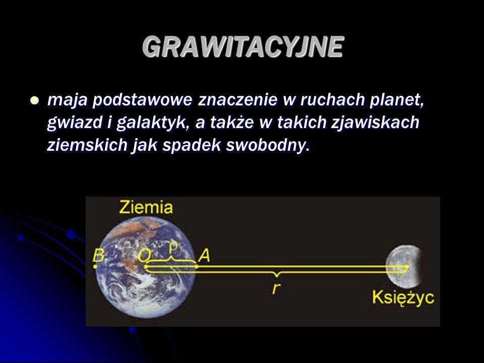 GRAWITACYJNE maja podstawowe znaczenie w ruchach planet, gwiazd i galaktyk, a także w takich zjawiskach ziemskich jak spadek swobodny. maja podstawowe