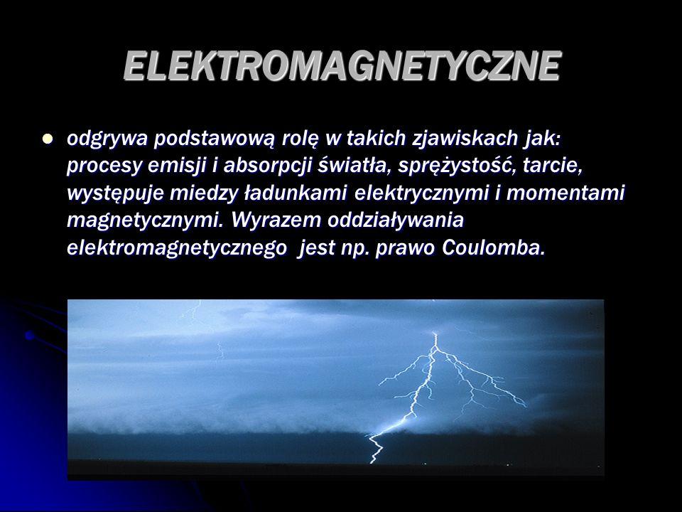 ELEKTROMAGNETYCZNE odgrywa podstawową rolę w takich zjawiskach jak: procesy emisji i absorpcji światła, sprężystość, tarcie, występuje miedzy ładunkam