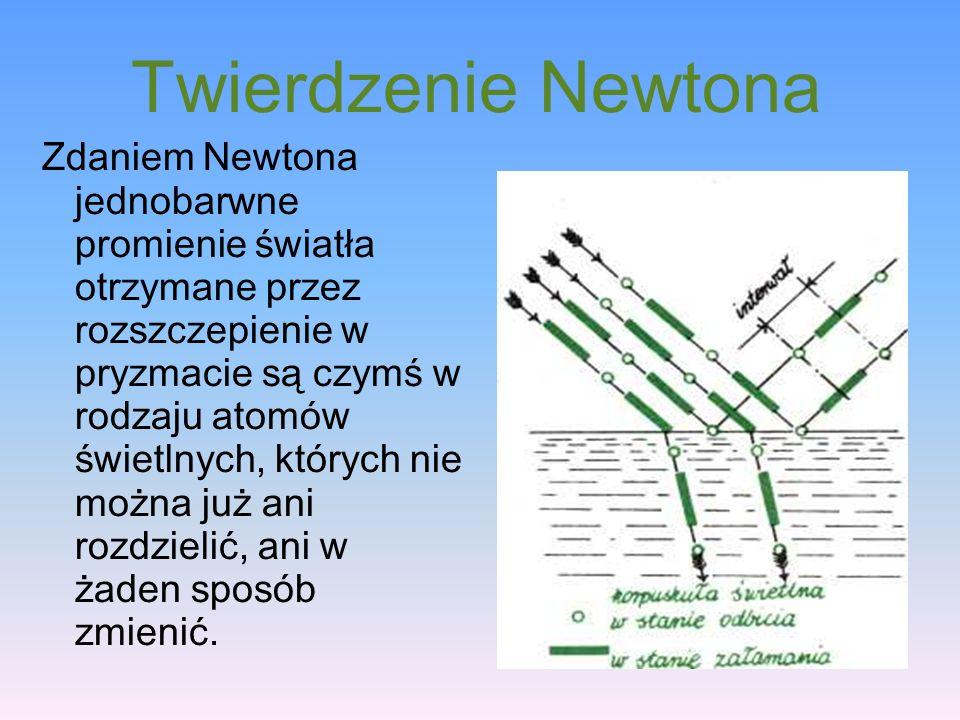 Twierdzenie Newtona Zdaniem Newtona jednobarwne promienie światła otrzymane przez rozszczepienie w pryzmacie są czymś w rodzaju atomów świetlnych, któ