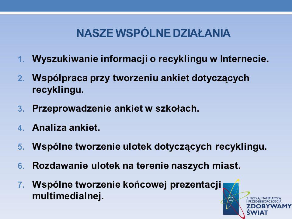 NASZE WSPÓLNE DZIAŁANIA 1. Wyszukiwanie informacji o recyklingu w Internecie.