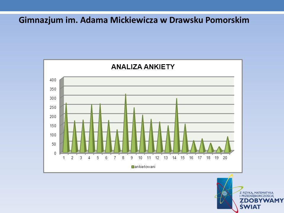Gimnazjum im. Adama Mickiewicza w Drawsku Pomorskim