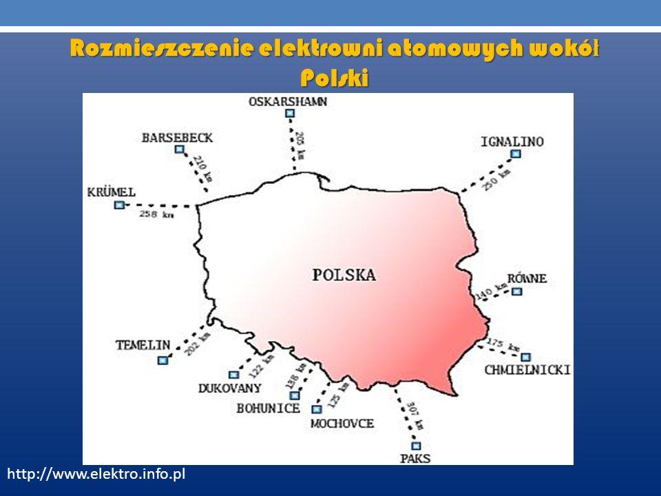 http://www.elektro.info.pl Rozmieszczenie elektrowni atomowych wokó ł Polski