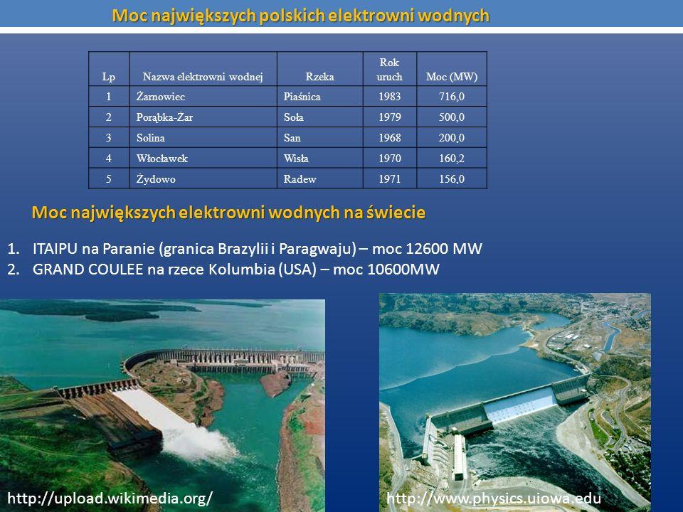 LpNazwa elektrowni wodnejRzeka Rok uruchMoc (MW) 1ŻarnowiecPiaśnica1983716,0 2Porąbka-ŻarSoła1979500,0 3Solina San1968200,0 4WłocławekWisła1970160,2 5