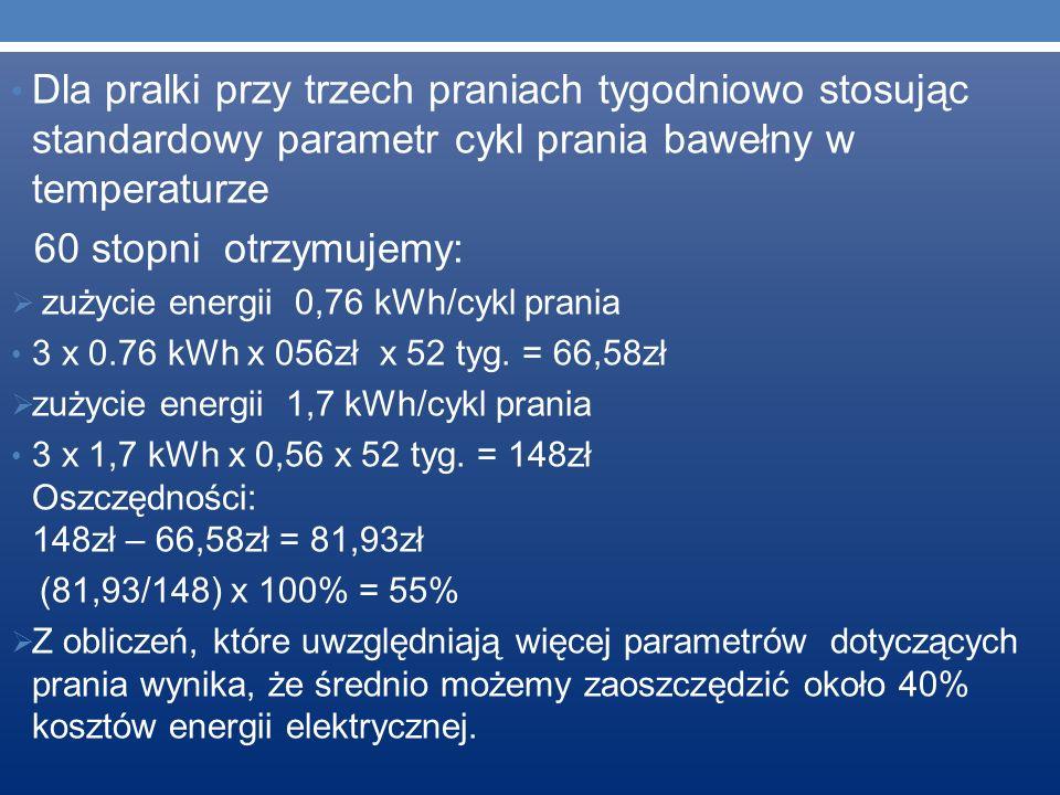 Dla pralki przy trzech praniach tygodniowo stosując standardowy parametr cykl prania bawełny w temperaturze 60 stopni otrzymujemy: zużycie energii 0,7