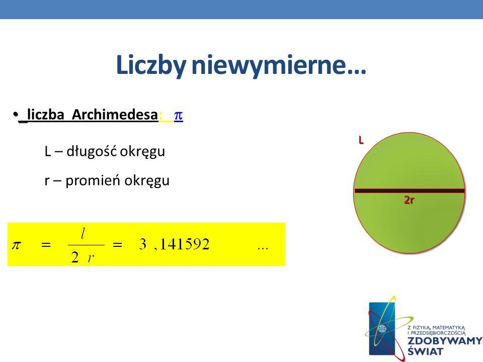 Liczby niewymierne… liczba Archimedesa: L – długość okręgu r – promień okręgu L 2r