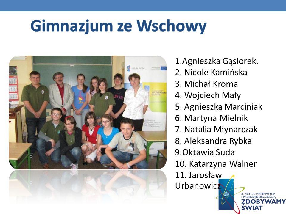1.Agnieszka Gąsiorek.2. Nicole Kamińska 3. Michał Kroma 4.