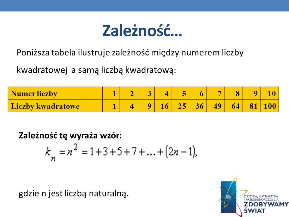 Zależność… Poniższa tabela ilustruje zależność między numerem liczby kwadratowej a samą liczbą kwadratową: Numer liczby12345678910 Liczby kwadratowe149162536496481100 Zależność tę wyraża wzór: gdzie n jest liczbą naturalną.